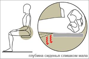 неправильная глубина сидения офисного кресла