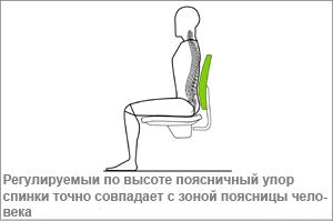 правильная форма спинки кресла