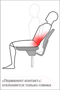 неправильный механизм офисного кресла