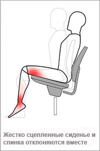 неправильный механизм качания офисного кресла