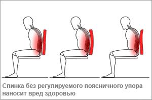 неправильные формы спинки офисного кресла